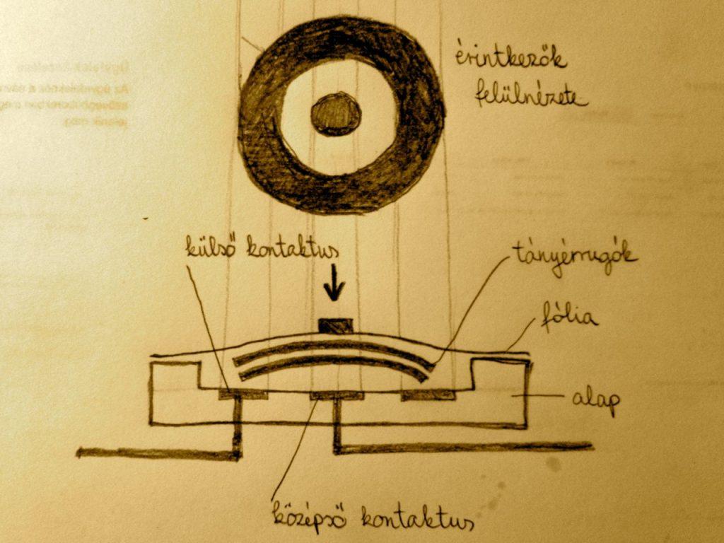 Tányérrugós mikrokapcsoló