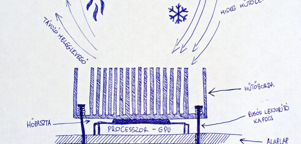 A processzor hűtési rendszerének vázlata, Apple gép karbantartás