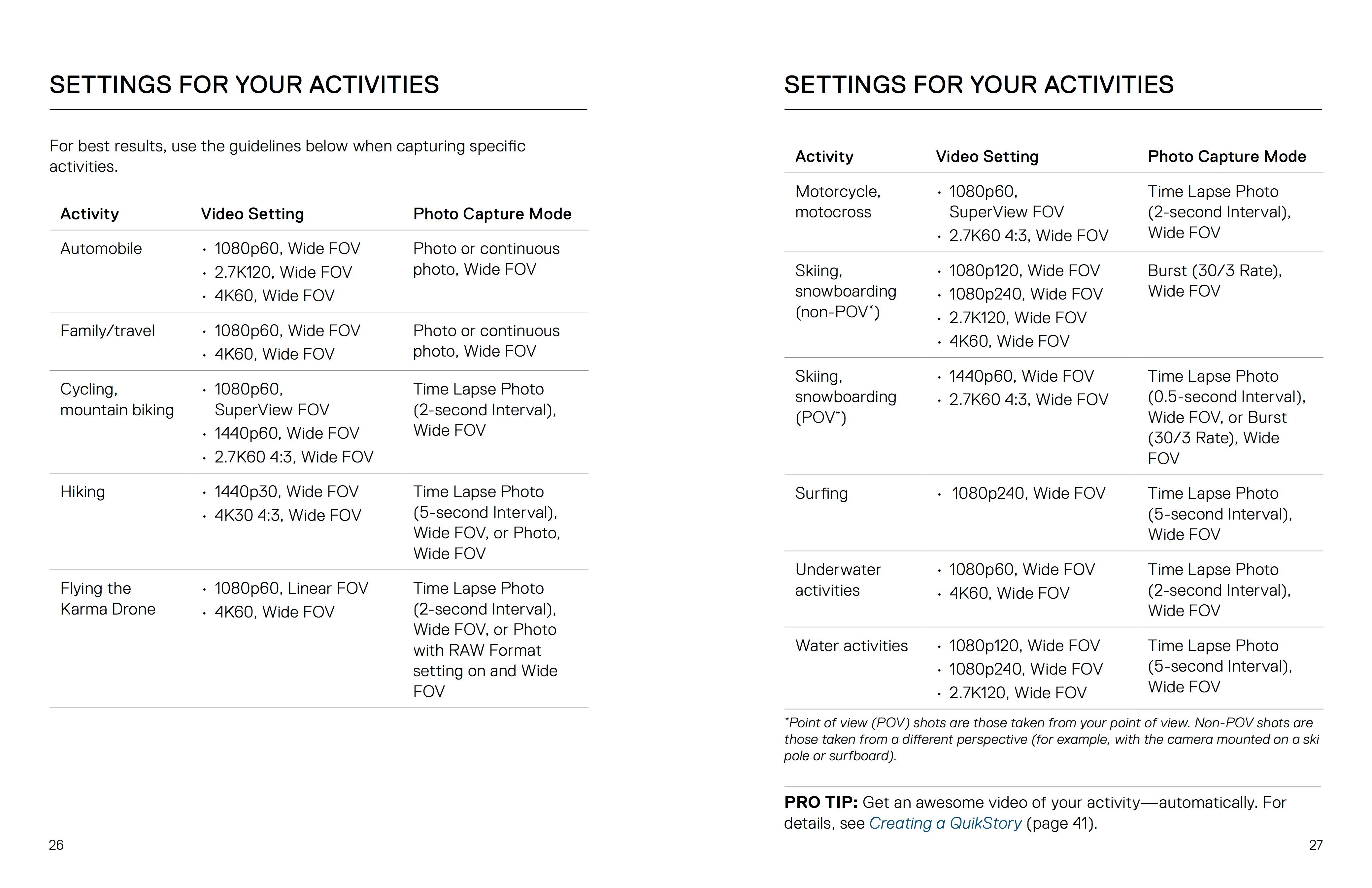 Hero 6 black - milyen sporthoz milyen felvételi módot használjak?