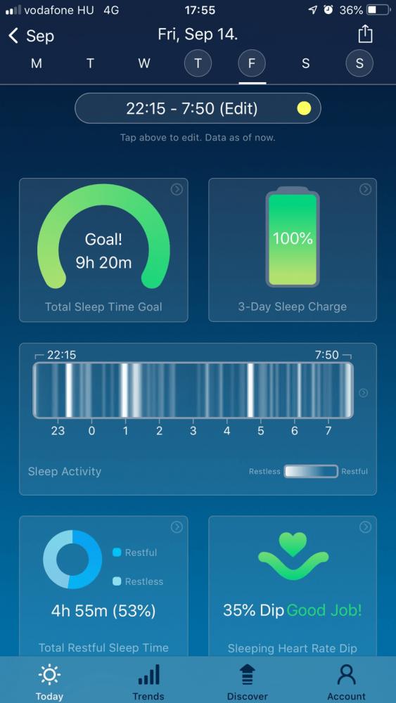 Apple watch 3 teszt, alváselemzés