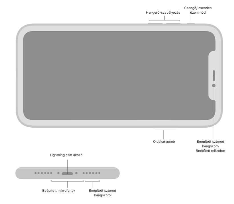 Az iPhone 11 hangszóróinak elhelyezkedése